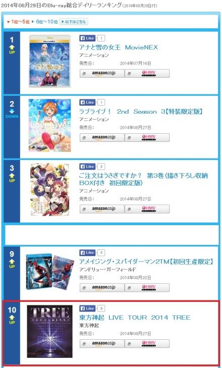 140830 Oricon Daily Ranking for Blu-ray for 140829; No.10 Tohoshinki Live Tour 2014 TREE 000