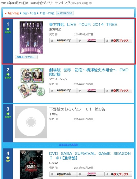 140830 Oricon Daily Ranking for DVDs for 140829; No.1 Tohoshinki Live Tour 2014 TREE 000