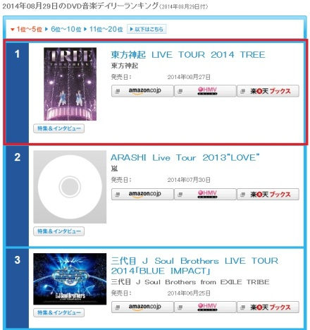 140830 Oricon Daily Ranking for Music DVDs for 140829; No.1 Tohoshinki Live Tour 2014 TREE 000