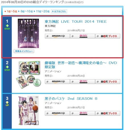 140831 Oricon Daily Ranking for DVDs for 140830; No.1 Tohoshinki Live Tour 2014 TREE 000