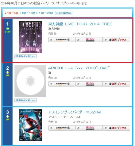 140901 Oricon Daily Ranking for DVDs for 140831; No.1 Tohoshinki Live Tour 2014 TREE 000