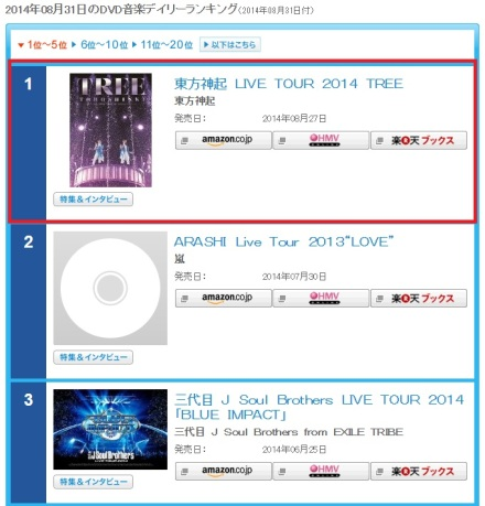 140901 Oricon Daily Ranking for Music DVDs for 140831; No.1 Tohoshinki Live Tour 2014 TREE 000