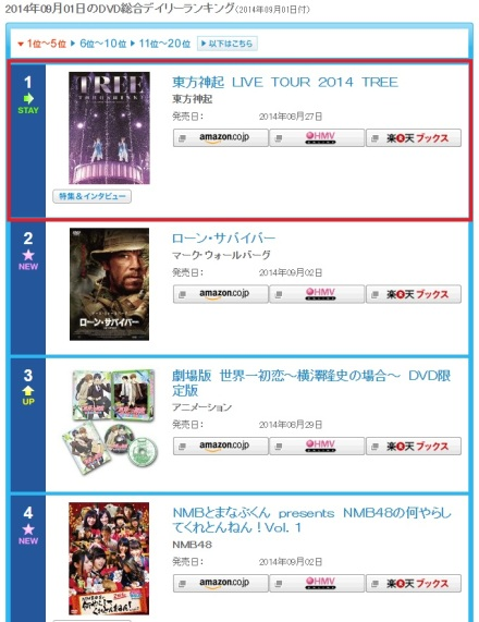 140902 Oricon Daily Ranking for DVDs for 140901; No.1 Tohoshinki Live Tour 2014 TREE 000