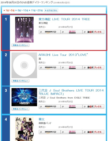 140902 Oricon Daily Ranking for Music DVDs for 140901; No.1 Tohoshinki Live Tour 2014 TREE 000