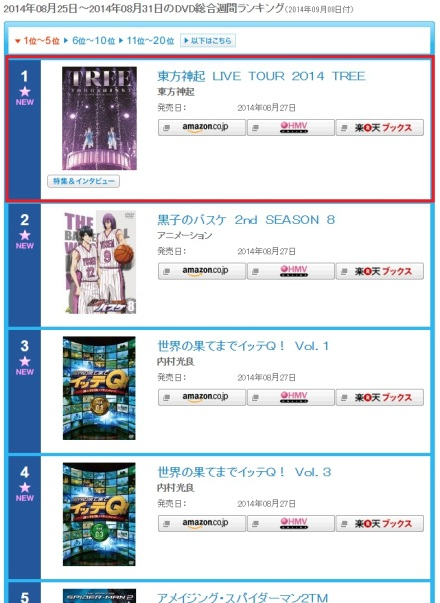 140903 Tohoshinki Live Tour 2014 TREE is No.1 on Oricon Weekly Ranking selling 122,750 copies 000