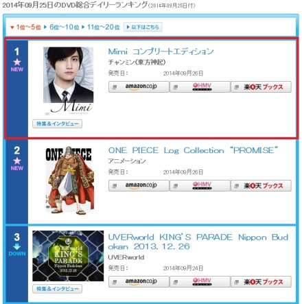 140926 Oricon Daily Ranking for (140925) All DVDs No.1 Mimi Complete Edition 000