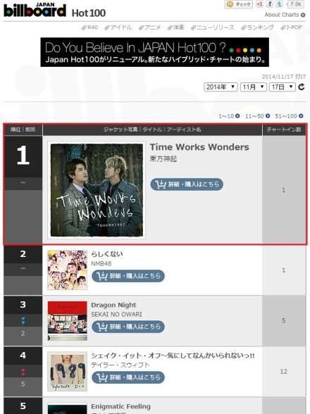 141112 Japan Billboard Hot 100 Ranking No.1 Time Works Wonders 001