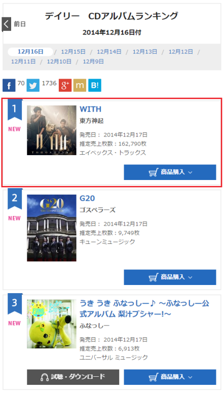 141217 Oricon Album Daily Ranking for 141216. No. WITH with 162,790 copies 000