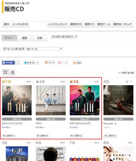 141217 TSUTAYA Daily CD Sales Ranking for 141216. No.1,2,3 WITH 000