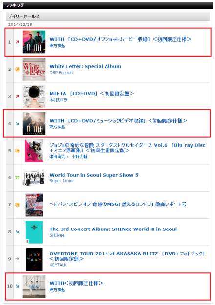 141219 Tower Records Daily CD Sales Ranking for 141218 No.1,4,10 WITH 000