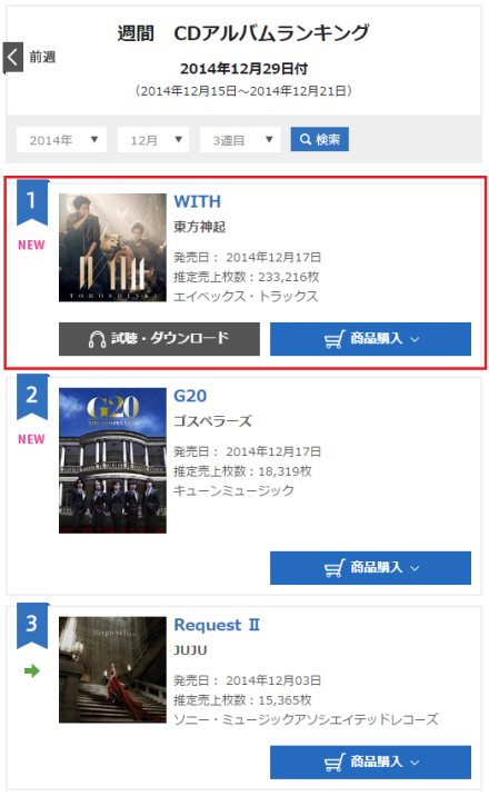 141224 Oricon Album Weekly Ranking for 141215~141221 No.1 WITH with 233,216 copies 000