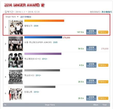 150102 Haneto Chart 2014 Singer Award; No.1 TVXQ! 000