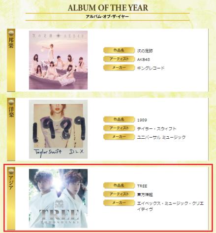 150302 Tohoshinki wins 5 crowns at the 29th Japan Gold Disc Award (2015) 001