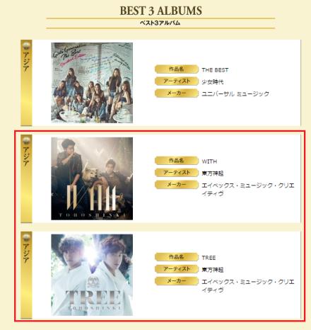150302 Tohoshinki wins 5 crowns at the 29th Japan Gold Disc Award (2015) 002