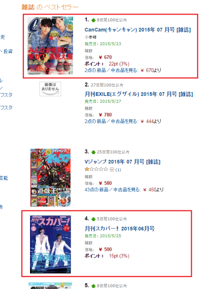 150521 Tohoshinki for「CanCam」- July Issue 2015 No.1 on Amazon.jp Magazine Real Time Best Sellers (Release on 150523)