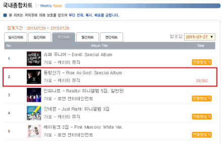 150727 Hanteo Weekly Chart Sales of 150720~26, No.2 TVXQ! RISE AS GOD with 29,562 copies 000