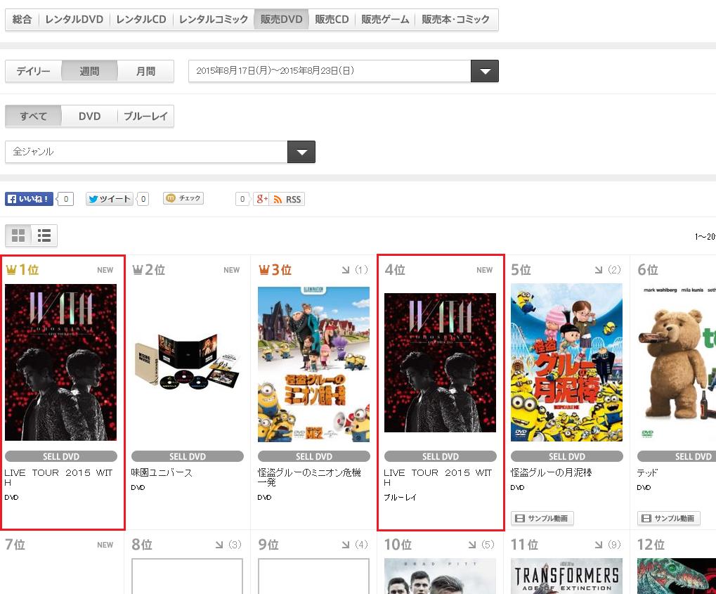 INFO] 150825 Tohoshinki LIVE Tour WITH Tops Oricon Weekly