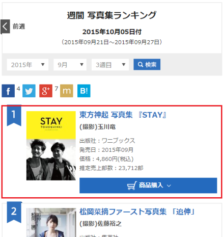 151001 Tohoshinki's『STAY』Ranks 1st in Oricon Photobook Weekly Chart with about 24k Copies~