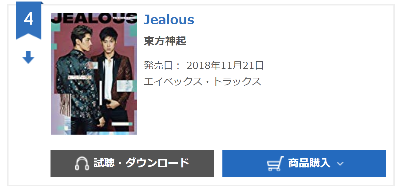 INFO] 181122 Oricon Daily Single Physical and Digital