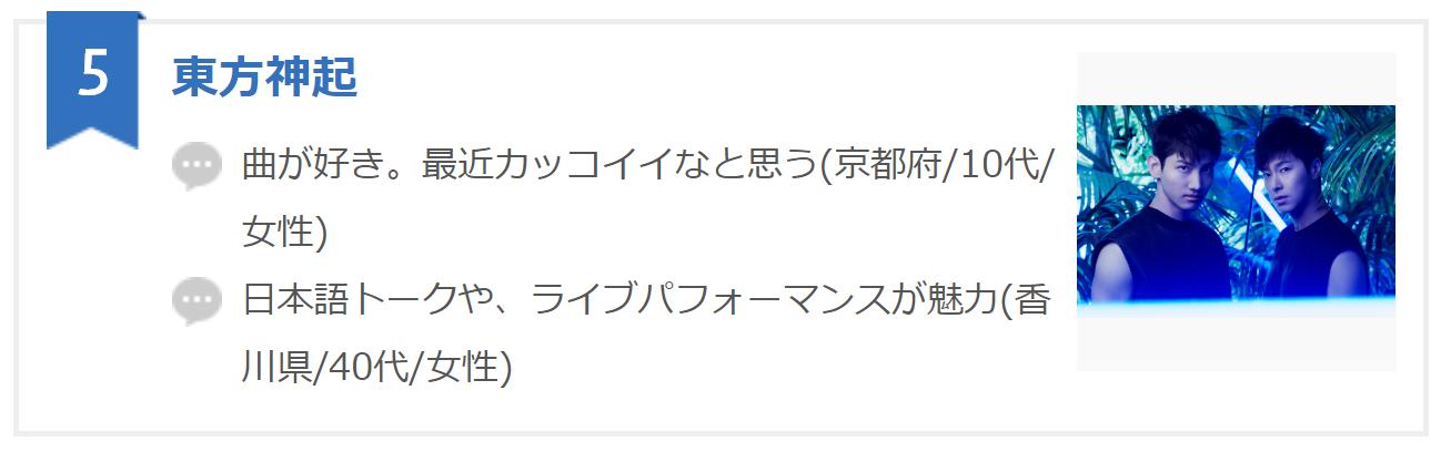 Oricon | TVXQ! Express