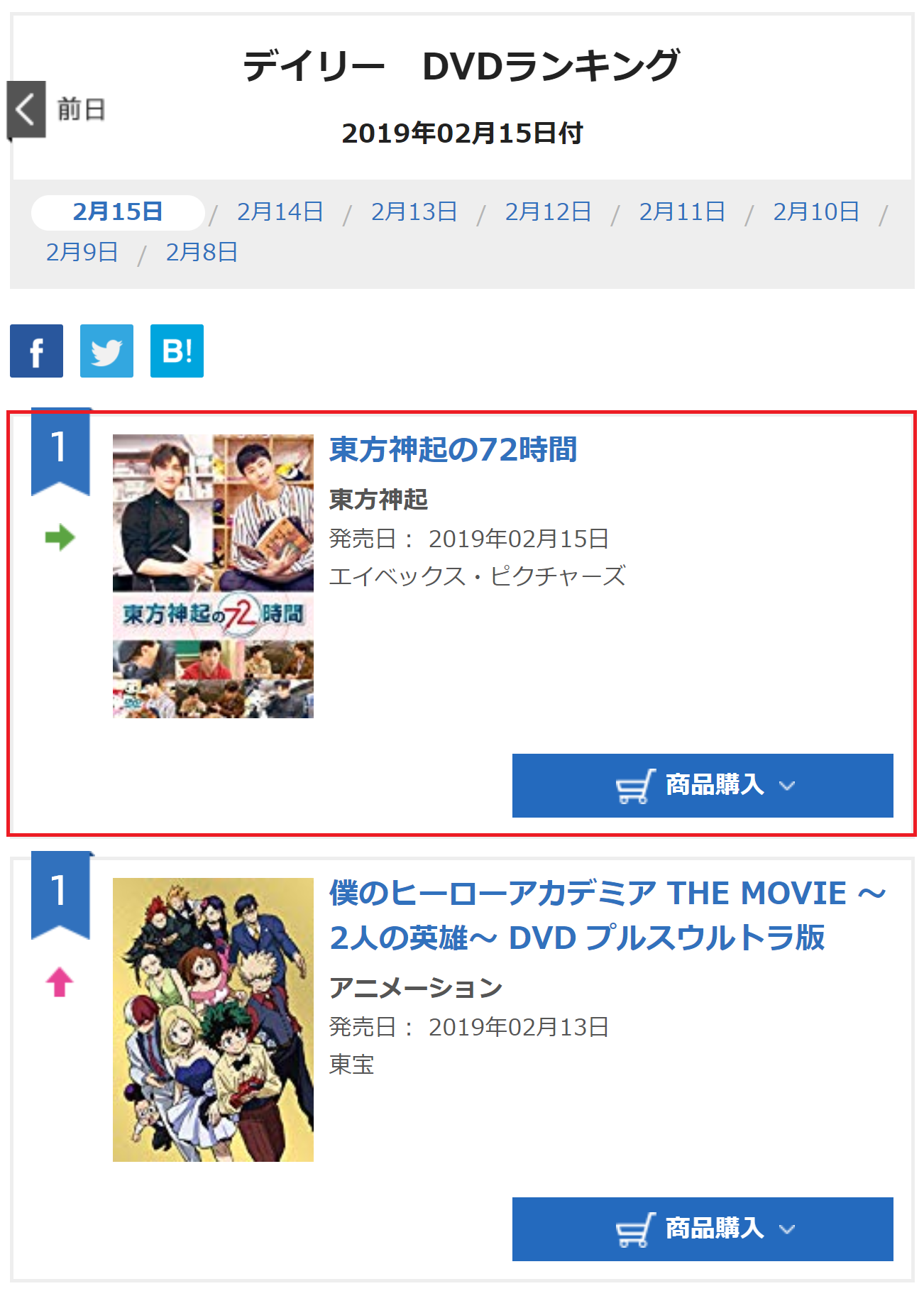 3f5538e9bc29 190216-oricon-daily-dvd-overall-ranking-for-190215-no.1-e69db1e696b9e7a59ee8b5b7-72-hours-00.png